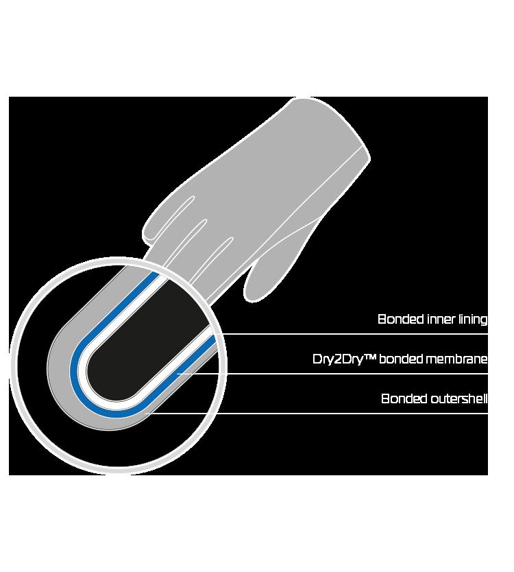 gloves-laminate Dry2Dry™
